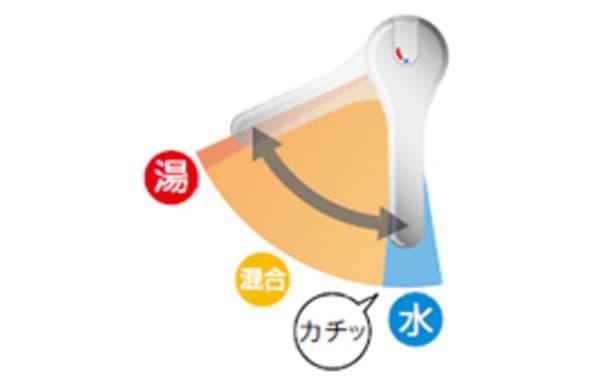 節水設備のイメージ